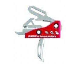 RA APT - trigger 2-651x282